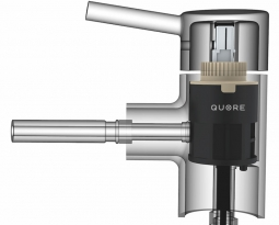 New Quore quick cartridges